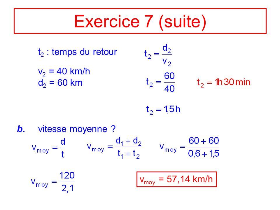 Exercice 7 (suite) t 2 : temps du retour v 2 = 40 km/h d 2 = 60 km b. vitesse moyenne ? v moy = 57,14 km/h