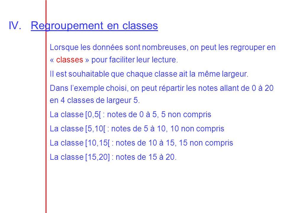 IV.Regroupement en classes Lorsque les données sont nombreuses, on peut les regrouper en « classes » pour faciliter leur lecture. Il est souhaitable q