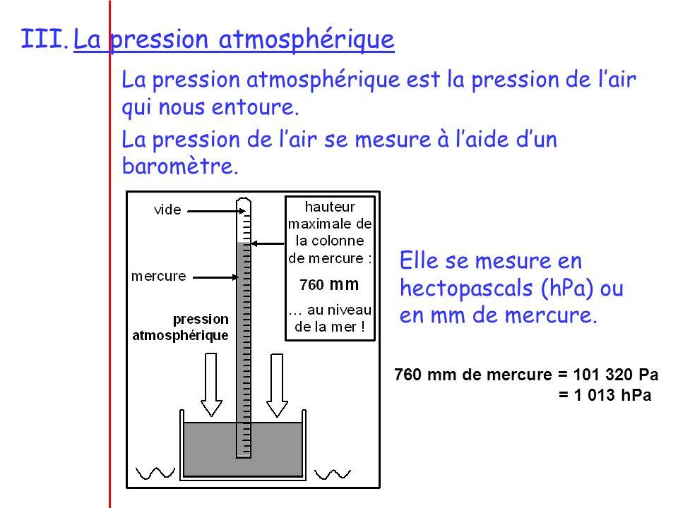 III.La pression atmosphérique La pression atmosphérique est la pression de lair qui nous entoure. La pression de lair se mesure à laide dun baromètre.