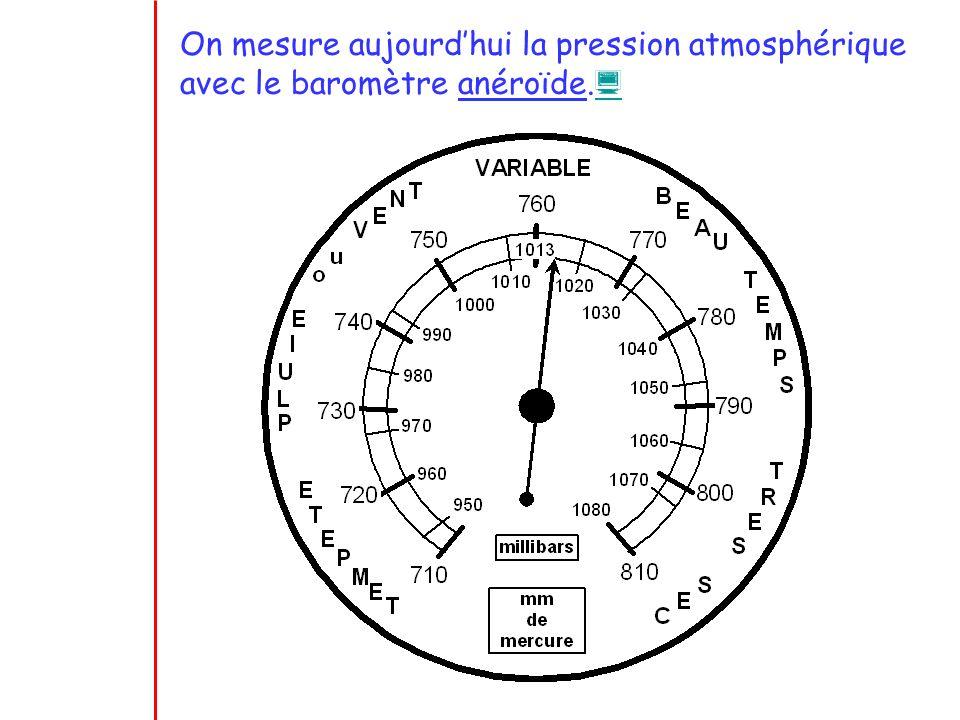 On mesure aujourdhui la pression atmosphérique avec le baromètre anéroïde.