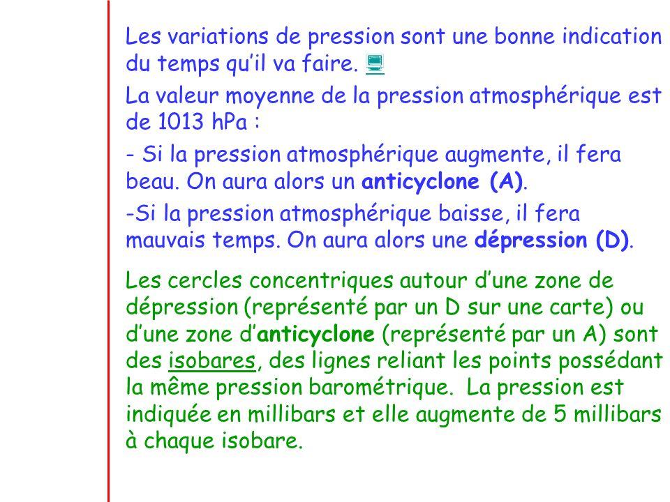 Les variations de pression sont une bonne indication du temps qu il va faire. La valeur moyenne de la pression atmosphérique est de 1013 hPa : - Si la