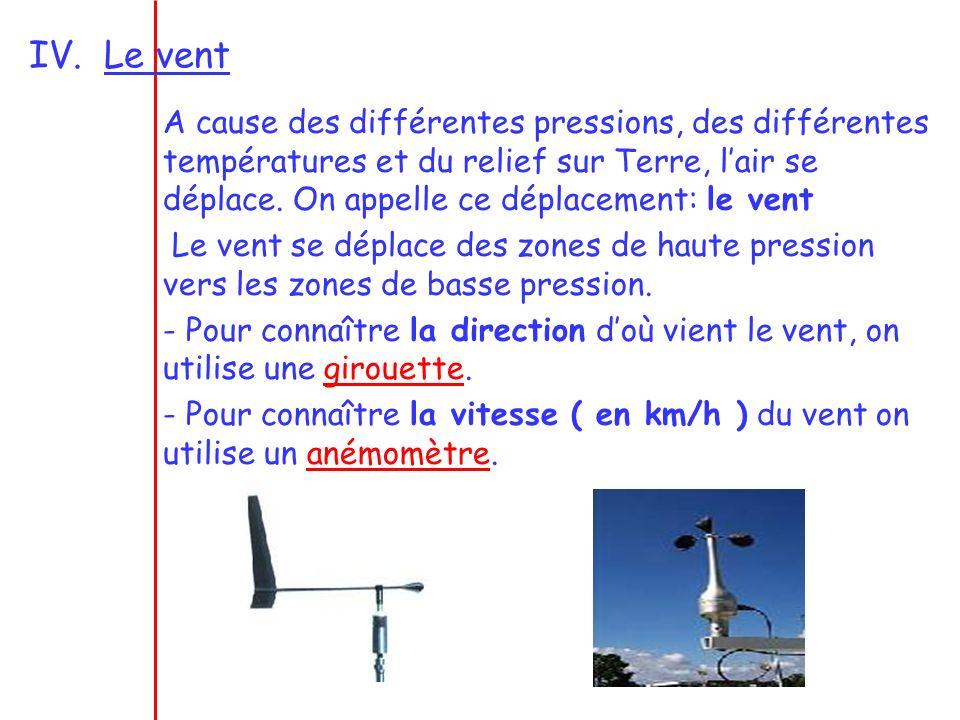 IV.Le vent A cause des différentes pressions, des différentes températures et du relief sur Terre, lair se déplace. On appelle ce déplacement: le vent