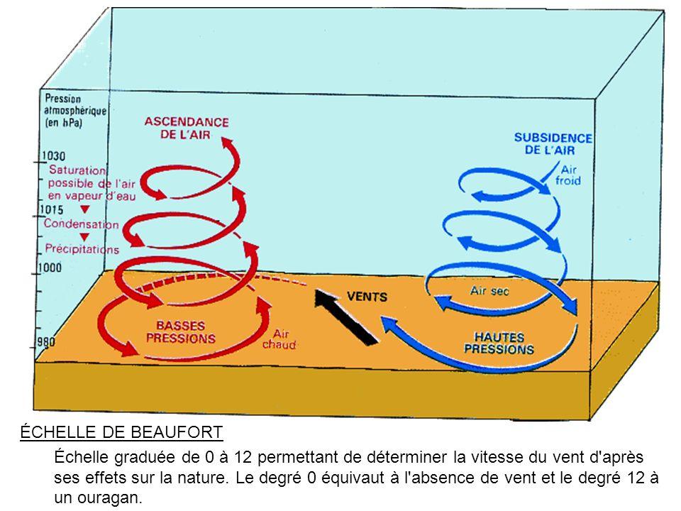 ÉCHELLE DE BEAUFORT Échelle graduée de 0 à 12 permettant de déterminer la vitesse du vent d'après ses effets sur la nature. Le degré 0 équivaut à l'ab