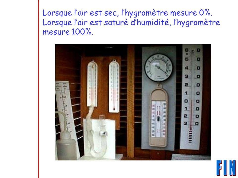 Lorsque l air est sec, l hygromètre mesure 0%. Lorsque l air est saturé d humidité, l hygromètre mesure 100%.