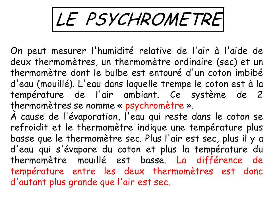 On peut mesurer l'humidité relative de l'air à l'aide de deux thermomètres, un thermomètre ordinaire (sec) et un thermomètre dont le bulbe est entouré