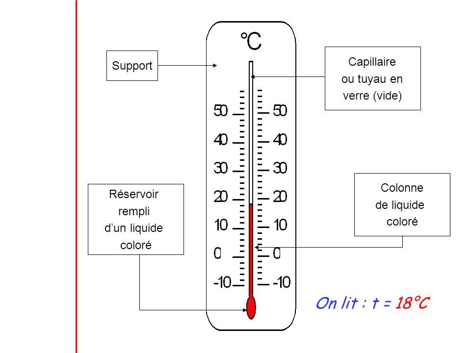 Réservoir rempli dun liquide coloré Colonne de liquide coloré Capillaire ou tuyau en verre (vide) Support On lit : t = 18°C
