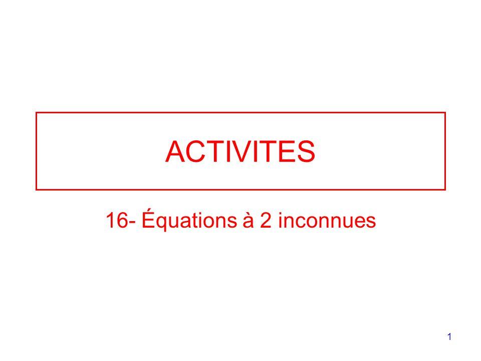 2 Exercice 1 1°) Soit léquation y = 2x – 2 Construire graphiquement lensemble des solutions de cette équation.