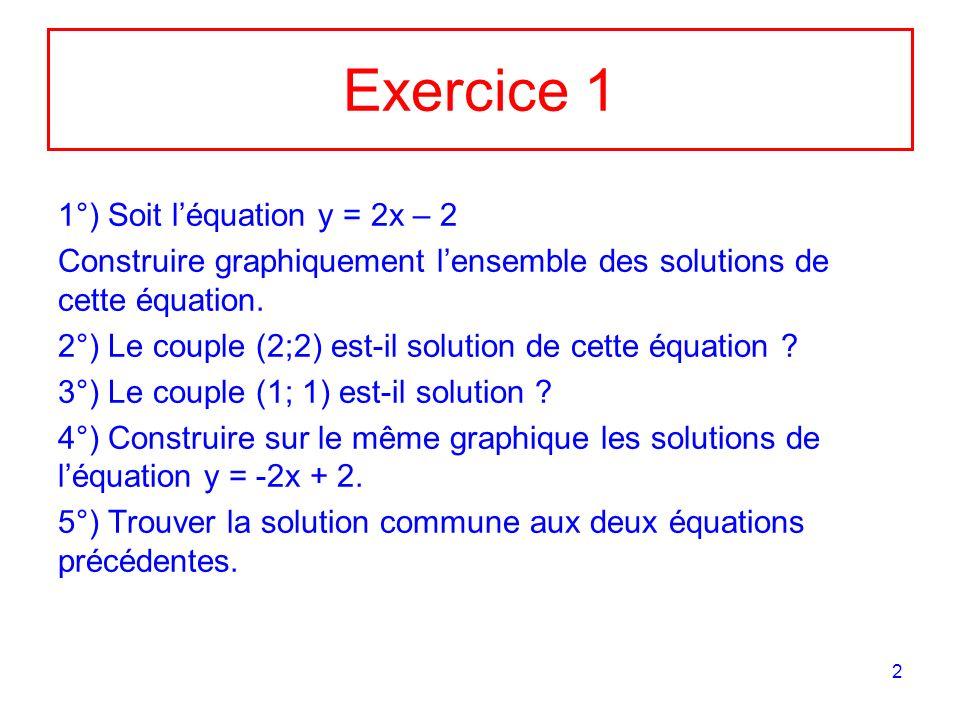 3 Exercice 2 Trouver graphiquement la solution commune aux deux équations : x + 2y = -5 et 4x + y = 1