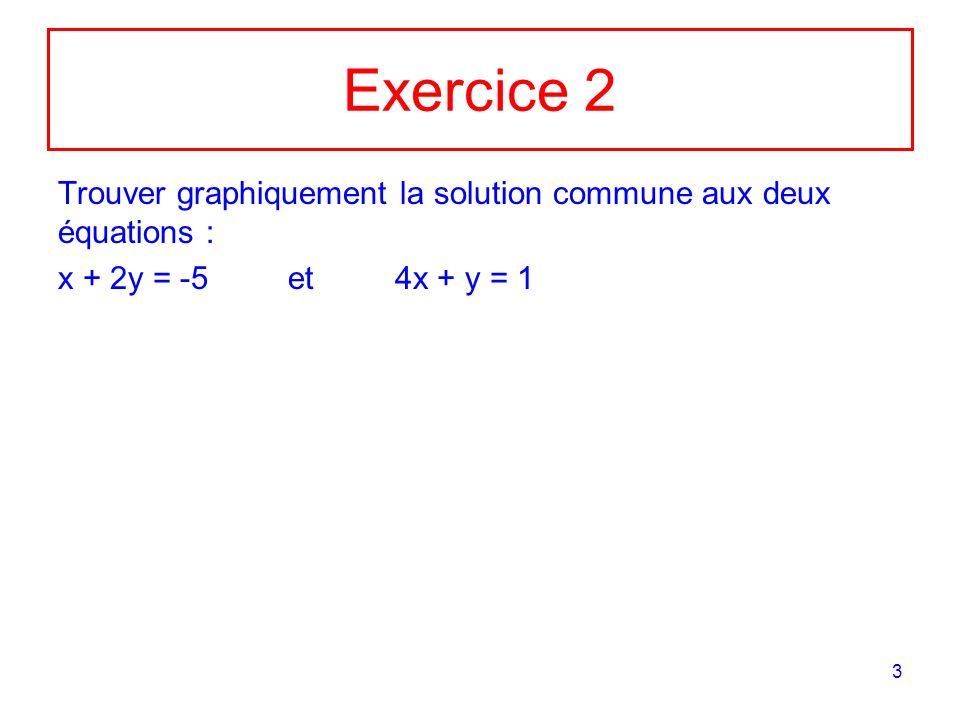 4 Exercice 3 Trouver graphiquement la solution commune aux deux équations : x + 2y = -4 et 3x – 2y = 12