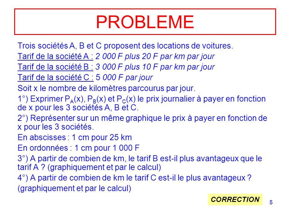 6 Correction problème 1°) P A (x) = P B (x) = P C (x) = 2°) Graphique 3°) P B (x) < P A (x) 10x + 3000 < 20x + 2000 20x + 2000 > 10x + 3000 20x + 2000 – 10x > 10x + 3000 – 10x 10x + 2000 > 3000 10x + 2000 – 2000 > 3000 – 2000 10x > 1000 x > 100 Le tarif B est plus avantageux que le tarif A à partir de 100 km par jour… 20x + 2000 10x + 3000 5000