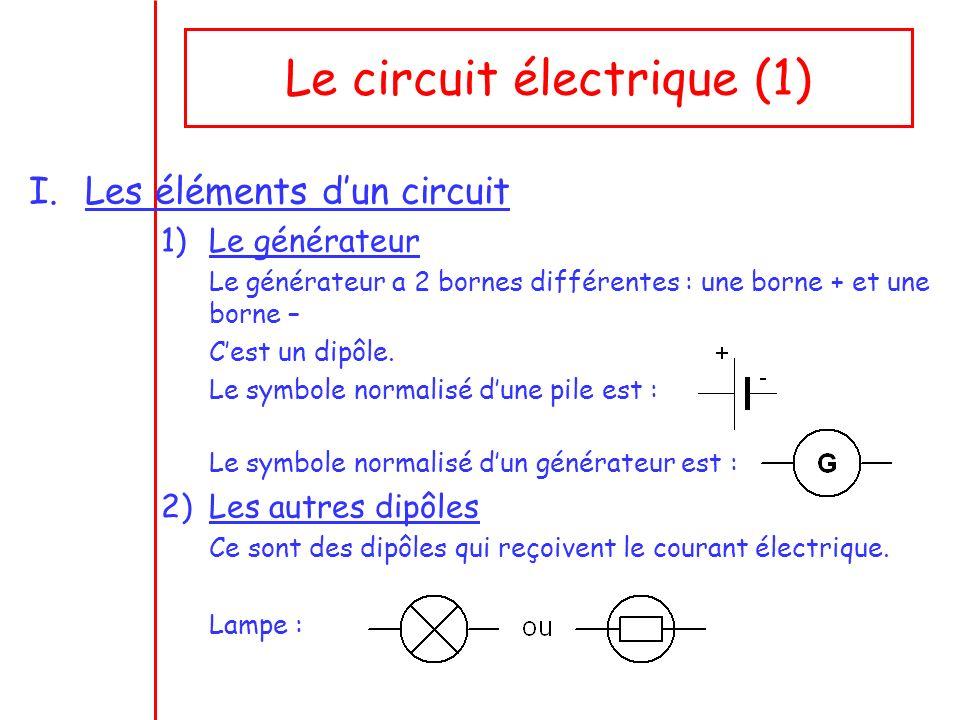 Le circuit électrique (1) I.Les éléments dun circuit 1)Le générateur Le générateur a 2 bornes différentes : une borne + et une borne – Cest un dipôle.
