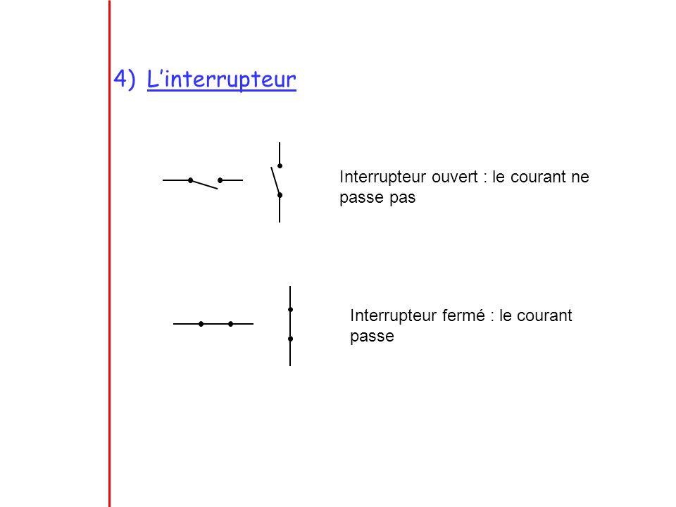 II.Réalisation et schématisation dun circuit électrique 1)Réalisation dun circuit électrique On relie les différents dipôles entre eux par des fils de connexion de façon à former une boucle.