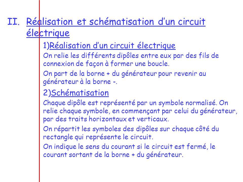 II.Réalisation et schématisation dun circuit électrique 1)Réalisation dun circuit électrique On relie les différents dipôles entre eux par des fils de