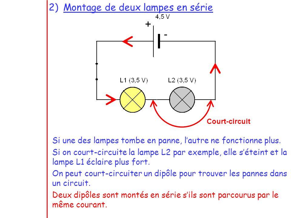 2)Montage de deux lampes en série Si une des lampes tombe en panne, lautre ne fonctionne plus. Si on court-circuite la lampe L2 par exemple, elle séte