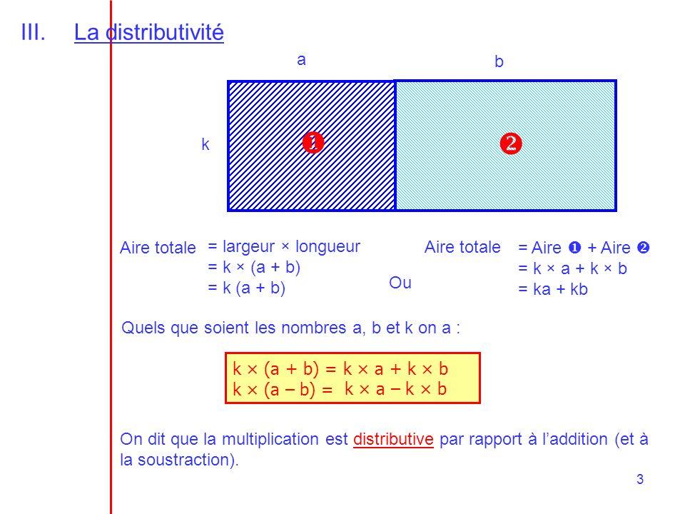 3 III.La distributivité k Aire totale = Aire + Aire = k × a + k × b = ka + kb Aire totale = largeur × longueur = k × (a + b) = k (a + b) Quels que soi