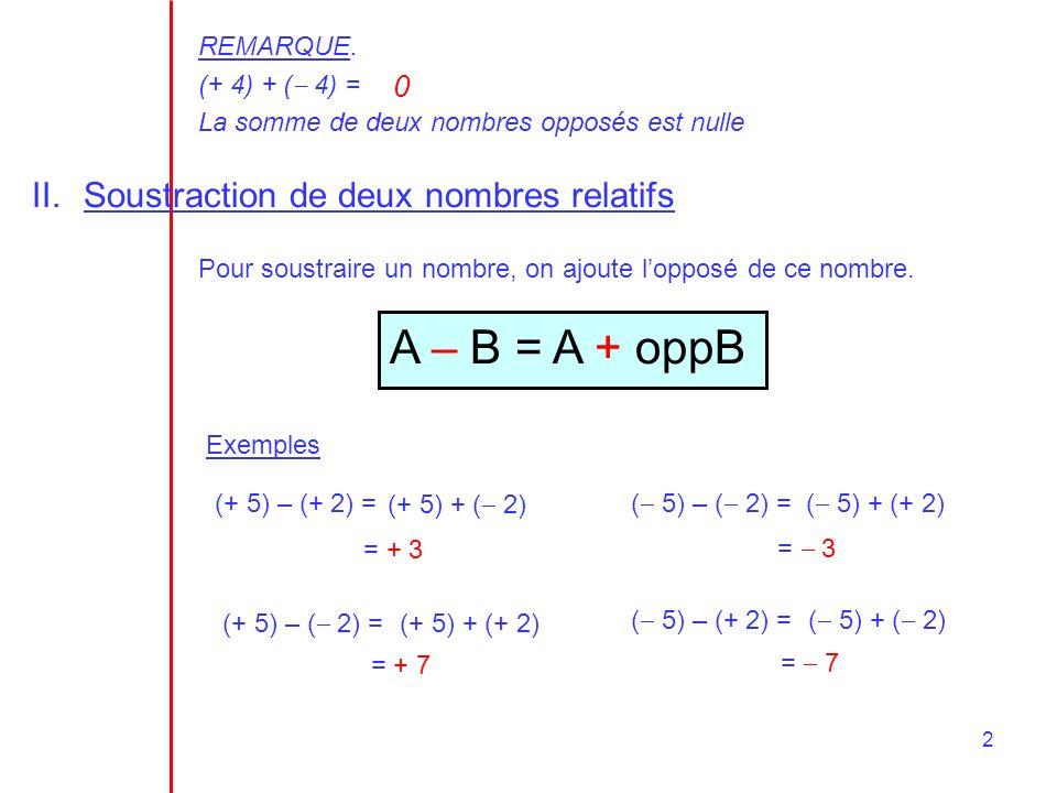 2 REMARQUE. (+ 4) + ( 4) = La somme de deux nombres opposés est nulle II.Soustraction de deux nombres relatifs Pour soustraire un nombre, on ajoute lo