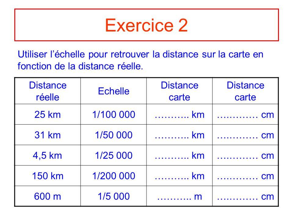 Exercice 2 Utiliser léchelle pour retrouver la distance sur la carte en fonction de la distance réelle. Distance réelle Echelle Distance carte 25 km1/