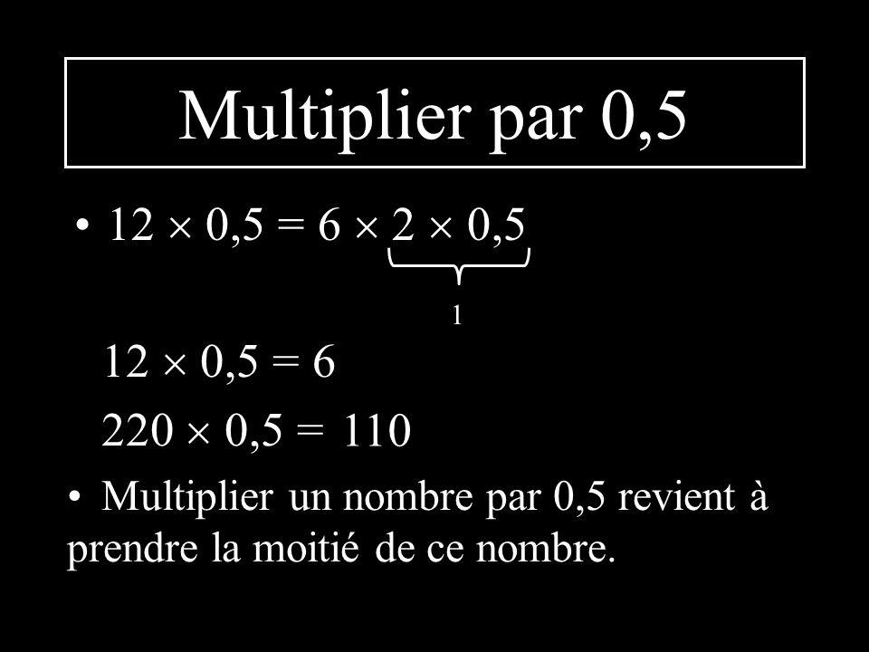 La règle des signes + multiplié par + + multiplié par + + multiplié par multiplié par +