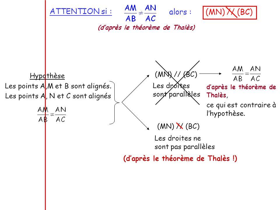 alors : (MN) // (BC) ATTENTION si : (daprès le théorème de Thalès) Hypothèse Les points A,M et B sont alignés. Les points A, N et C sont alignés (MN)