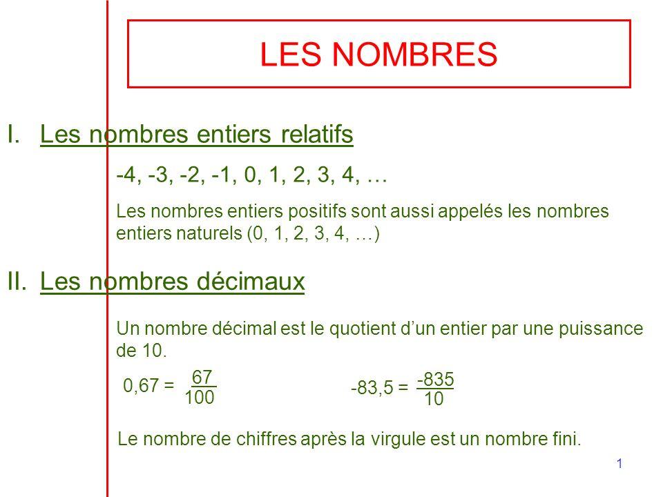 1 LES NOMBRES I.Les nombres entiers relatifs -4, -3, -2, -1, 0, 1, 2, 3, 4, … Les nombres entiers positifs sont aussi appelés les nombres entiers natu