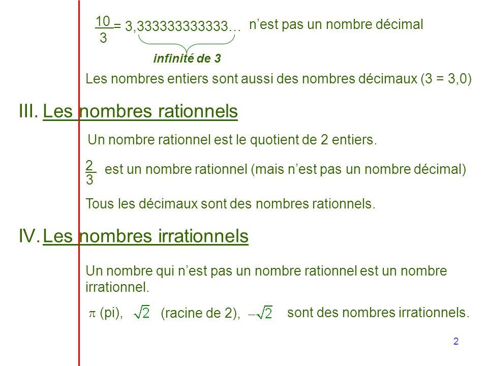 2 3 = 3,333333333333… infinité de 3 nest pas un nombre décimal Les nombres entiers sont aussi des nombres décimaux (3 = 3,0) III.Les nombres rationnel