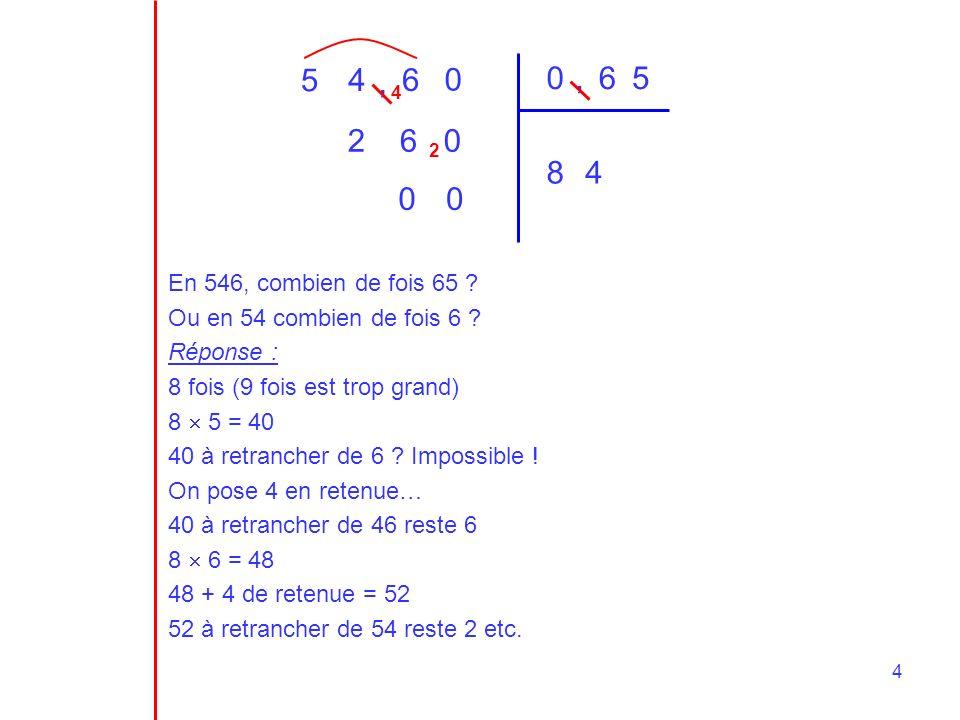 4 0, 6 4 5 4 0,65 0 En 546, combien de fois 65 ? Ou en 54 combien de fois 6 ? Réponse : 8 fois (9 fois est trop grand) 8 5 = 40 40 à retrancher de 6 ?