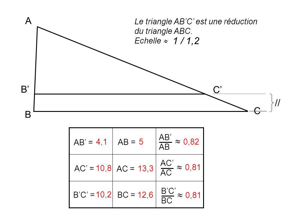 A B C B C // AB = AB AC = AC BC = BC 4,1 50,82 10,8 13,3 0,81 10,2 12,6 0,81 Le triangle ABC est une réduction du triangle ABC. Echelle 1 / 1,2