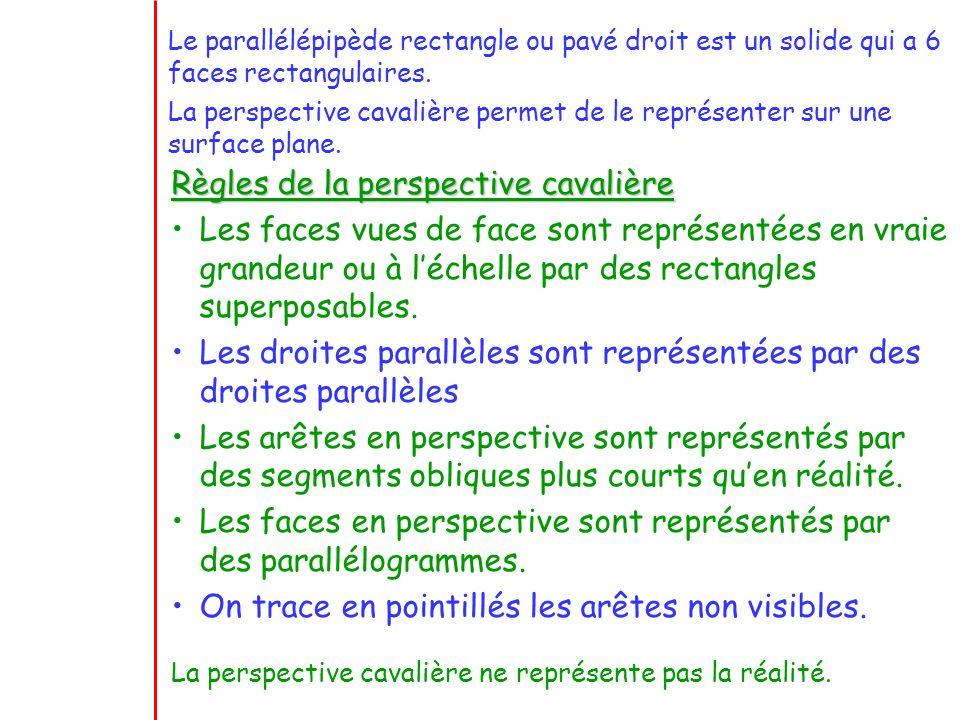 Le parallélépipède rectangle ou pavé droit est un solide qui a 6 faces rectangulaires. La perspective cavalière permet de le représenter sur une surfa