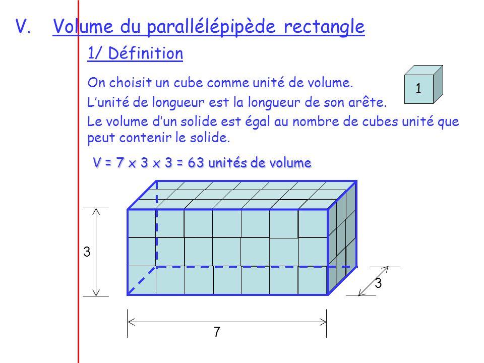 V.Volume du parallélépipède rectangle 1/ Définition On choisit un cube comme unité de volume. Lunité de longueur est la longueur de son arête. Le volu
