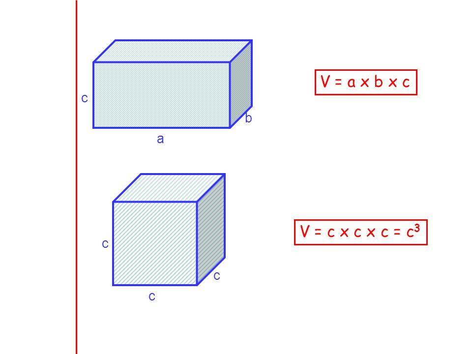 a b c V = a x b x c c c c V = c x c x c = c 3
