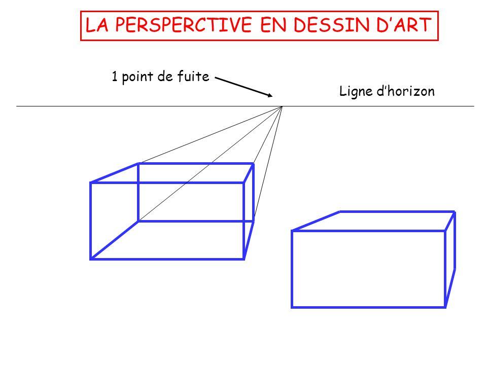 V.Volume du parallélépipède rectangle 1/ Définition On choisit un cube comme unité de volume.