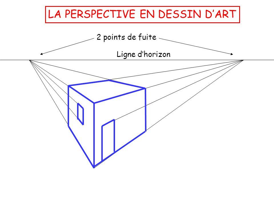 LA PERSPECTIVE EN DESSIN DART Ligne dhorizon 2 points de fuite