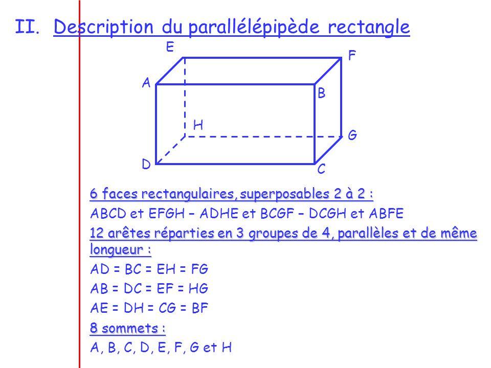 II.Description du parallélépipède rectangle A B C D E F G H 6 faces rectangulaires, superposables 2 à 2 : ABCD et EFGH – ADHE et BCGF – DCGH et ABFE 1