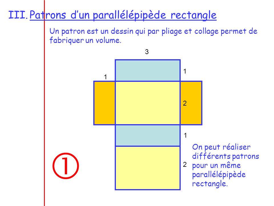 III.Patrons dun parallélépipède rectangle Un patron est un dessin qui par pliage et collage permet de fabriquer un volume. 3 1 2 On peut réaliser diff