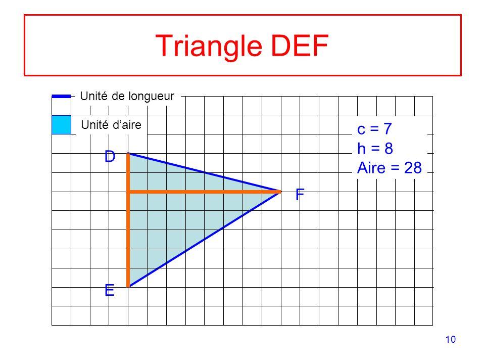 10 Triangle DEF D E F c = 7 h = 8 Aire = 28 Unité de longueur Unité daire