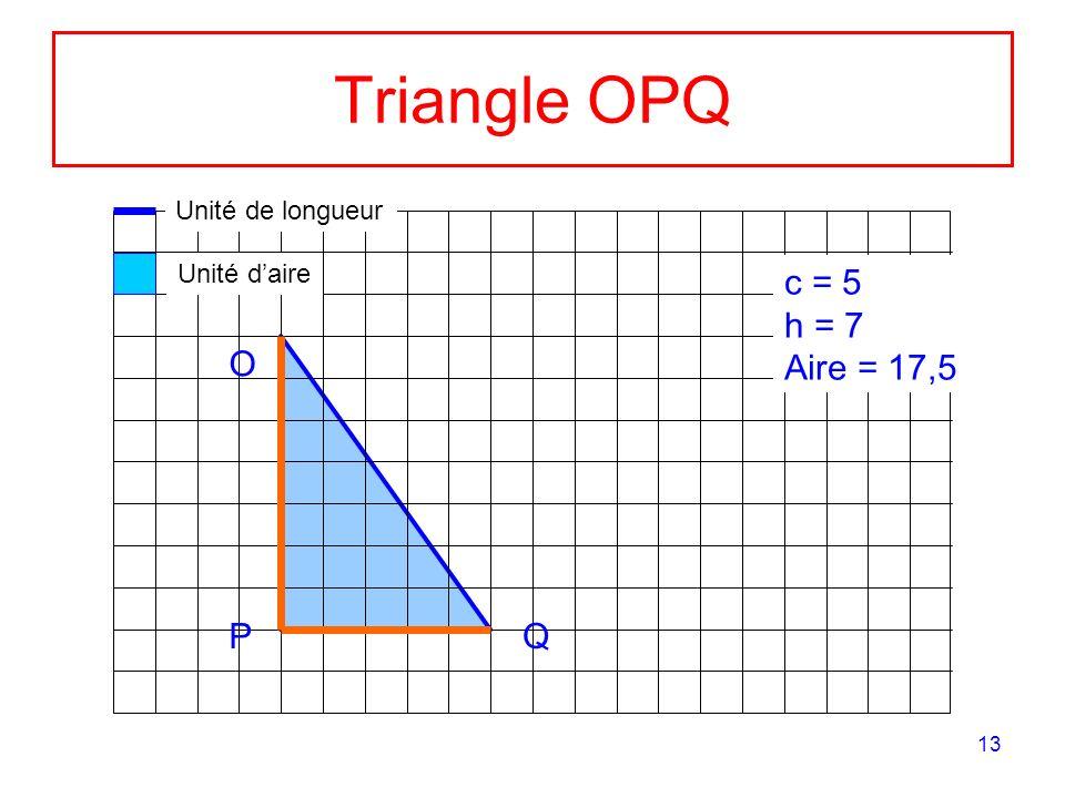 13 Triangle OPQ P O Q c = 5 h = 7 Aire = 17,5 Unité de longueur Unité daire