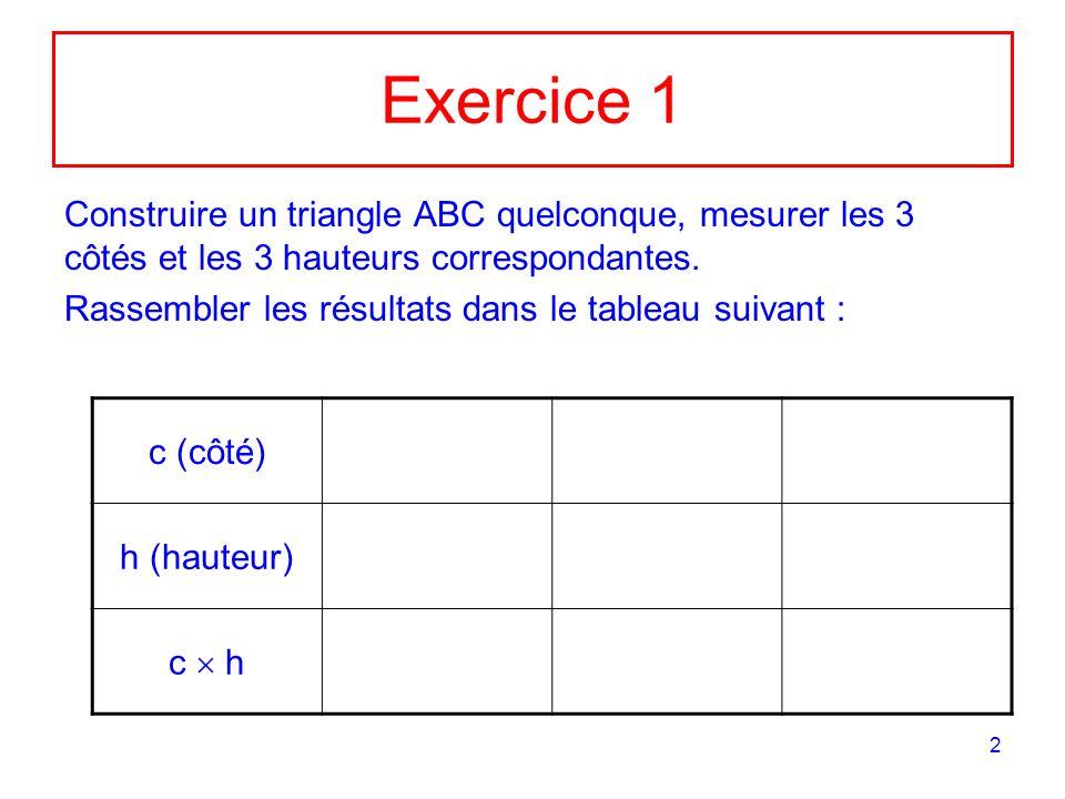 2 Exercice 1 Construire un triangle ABC quelconque, mesurer les 3 côtés et les 3 hauteurs correspondantes. Rassembler les résultats dans le tableau su
