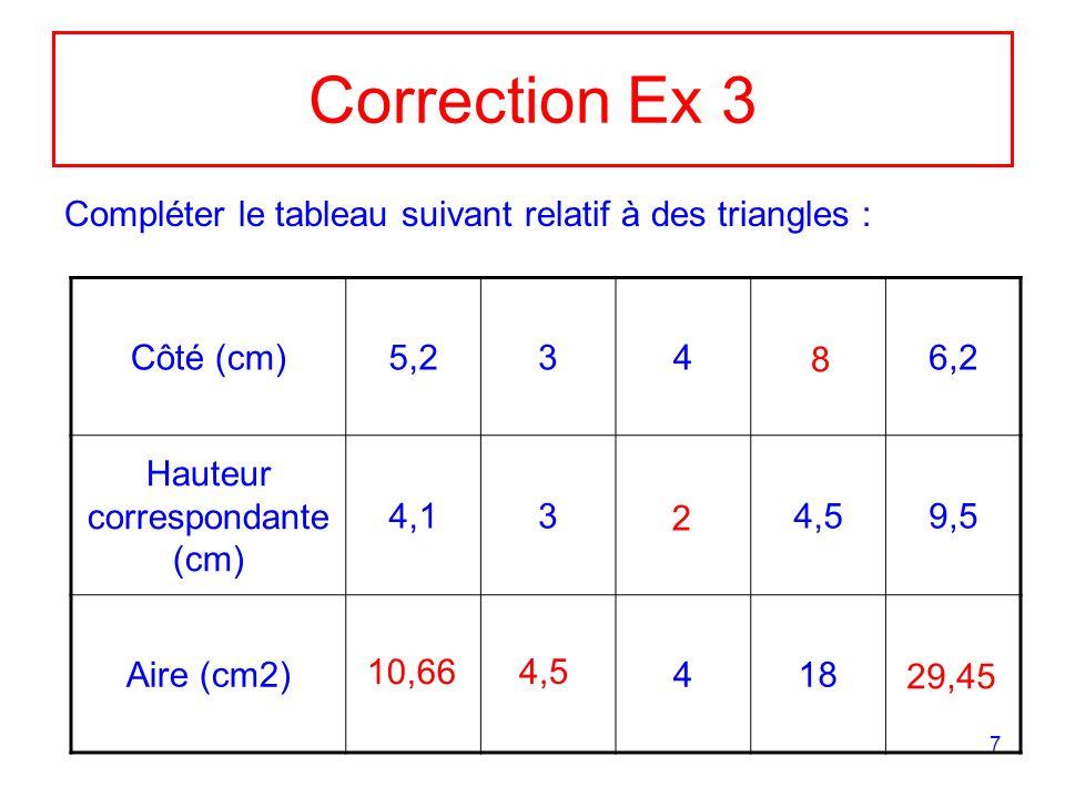 7 Correction Ex 3 Compléter le tableau suivant relatif à des triangles : Côté (cm)5,2346,2 Hauteur correspondante (cm) 4,134,59,5 Aire (cm2)418 10,66