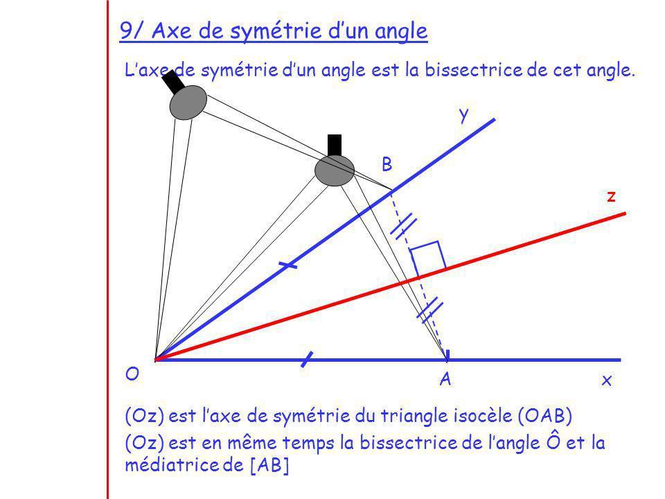 9/ Axe de symétrie dun angle Laxe de symétrie dun angle est la bissectrice de cet angle. O x y z A B (Oz) est laxe de symétrie du triangle isocèle (OA