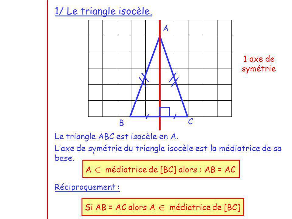 1/ Le triangle isocèle. A B C 1 axe de symétrie Le triangle ABC est isocèle en A. Laxe de symétrie du triangle isocèle est la médiatrice de sa base. A