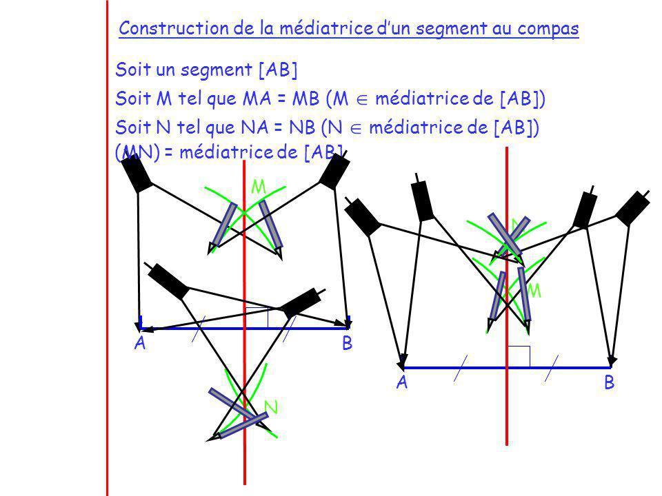 Construction de la médiatrice dun segment au compas Soit un segment [AB] Soit M tel que MA = MB (M médiatrice de [AB]) Soit N tel que NA = NB (N média