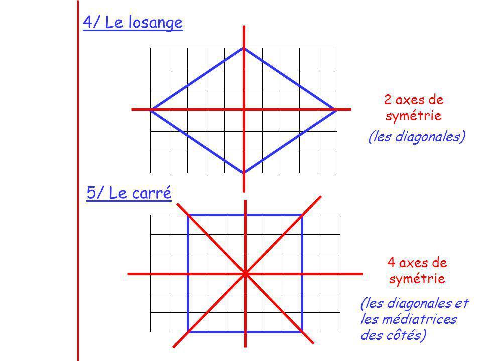 6/ Le cercle infinité daxes de symétrie 7/ Un pentagone quelconque Combien daxes de symétrie .