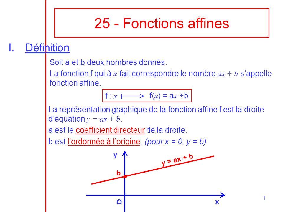 2 Cas particuliers y = ax + b Si b = 0, y = ax Une fonction linéaire est une fonction affine particulière.