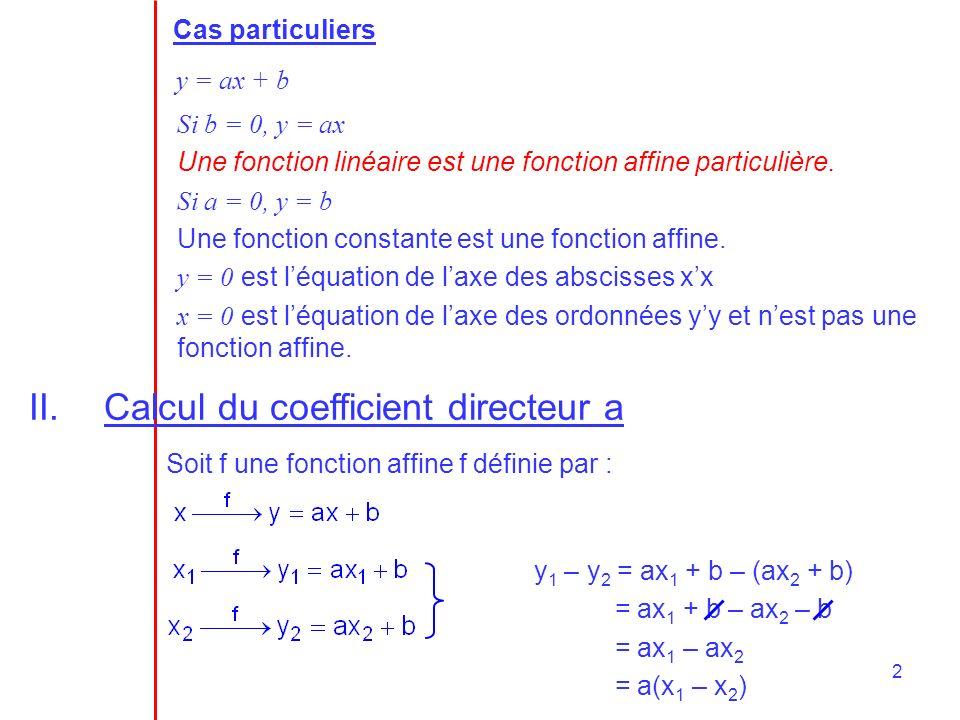 3 y 1 – y 2 = a(x 1 – x 2 ) Variation de xx 1 – x 2 Variation de yy 1 – y 2 a Les variations de x sont proportionnelles aux variations de y.