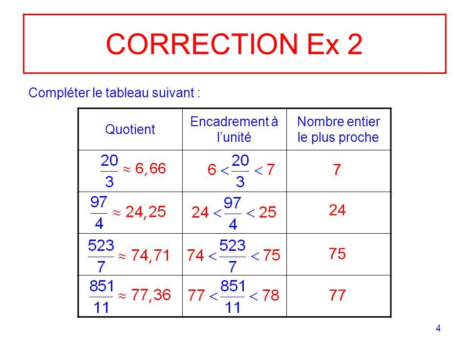 4 CORRECTION Ex 2 Compléter le tableau suivant : Quotient Encadrement à lunité Nombre entier le plus proche 7 24 75 77