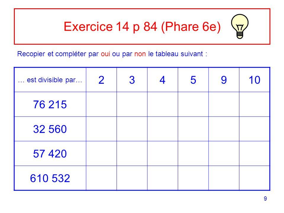 9 Exercice 14 p 84 (Phare 6e) Recopier et compléter par oui ou par non le tableau suivant : … est divisible par… 2345910 76 215 32 560 57 420 610 532