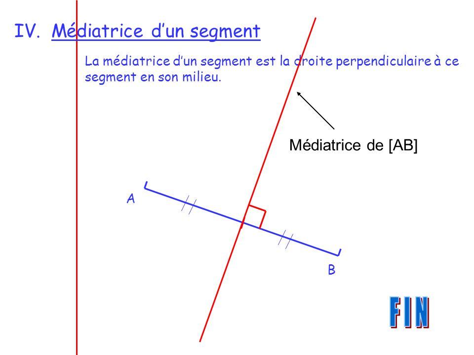 IV.Médiatrice dun segment La médiatrice dun segment est la droite perpendiculaire à ce segment en son milieu. A B Médiatrice de [AB]
