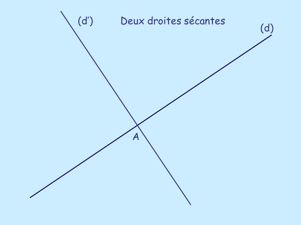 (d) A Deux droites sécantes