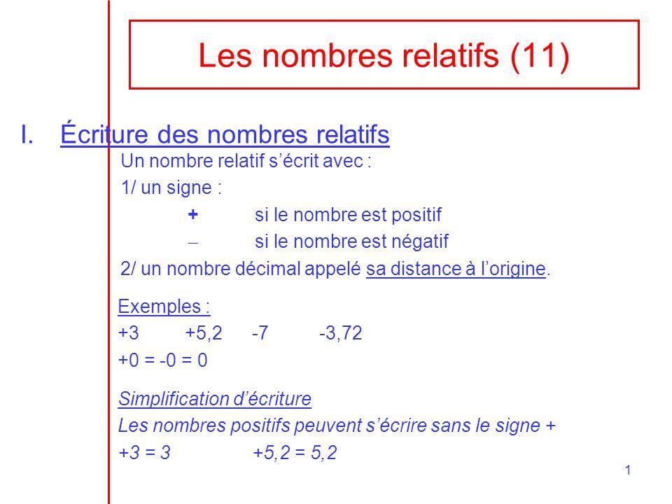 1 Les nombres relatifs (11) I.Écriture des nombres relatifs Un nombre relatif sécrit avec : 1/ un signe : +si le nombre est positif si le nombre est n