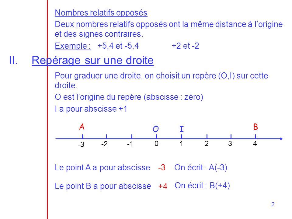 2 Nombres relatifs opposés Deux nombres relatifs opposés ont la même distance à l origine et des signes contraires. Exemple : +5,4 et -5,4+2 et -2 II.